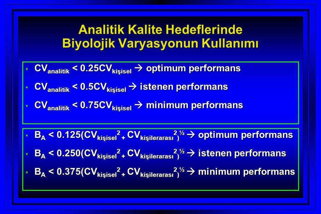 Analitik Kalite Hedeflerinde Biyolojik Varyasyonun Kullanımı • CV analitik < 0.25CV kişisel  optimum performans • CV analitik < 0.5CV kişisel  istenen performans • CV analitik < 0.75CV kişisel  minimum performans • B A < 0.125(CV kişisel 2 + CV kişilerarası 2 ) ½  optimum performans • B A < 0.250(CV kişisel 2 + CV kişilerarası 2 ) ½  istenen performans • B A < 0.375(CV kişisel 2 + CV kişilerarası 2 ) ½  minimum performans