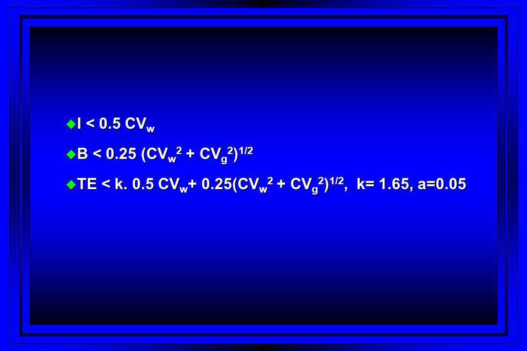 I < 0.5 CV w  B < 0.25 (CV w 2 + CV g 2 ) 1/2  TE < k. 0.5 CV w + 0.25(CV w 2 + CV g 2 ) 1/2, k= 1.65, a=0.05