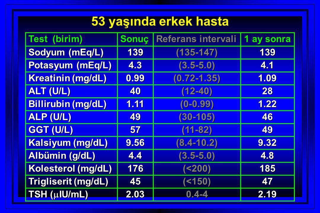 53 yaşında erkek hasta Test (birim) Sonuç Referans intervali 1 ay sonra Sodyum (mEq/L) 139(135-147)139 Potasyum (mEq/L) 4.3(3.5-5.0)4.1 Kreatinin (mg/