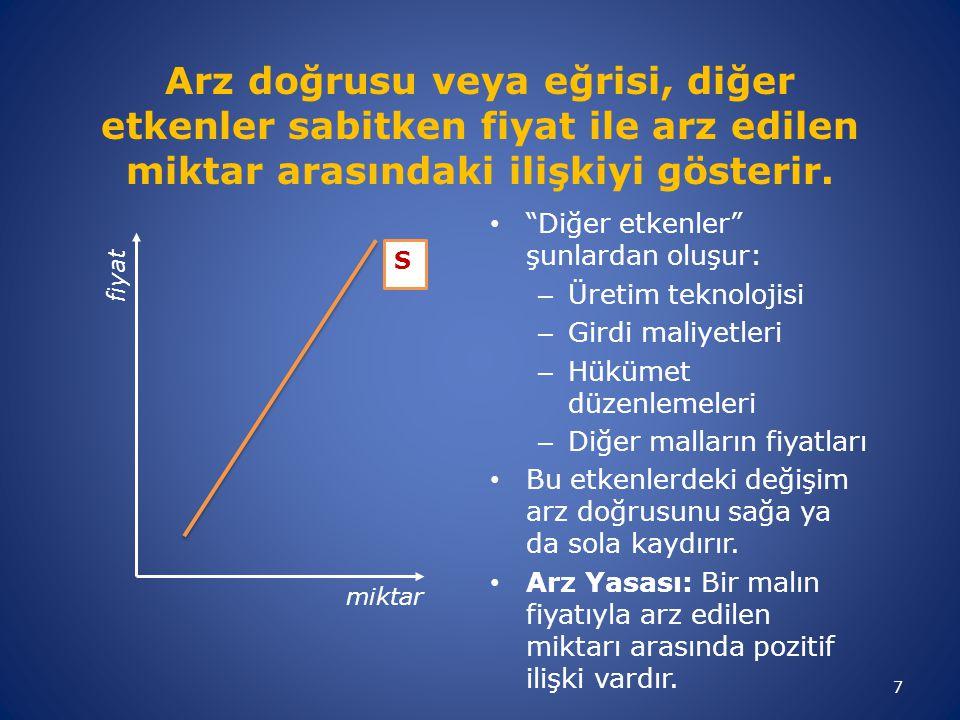 Piyasa Dengesi (1) • Piyasanın dengeye geldiği nokta E 0 dır.