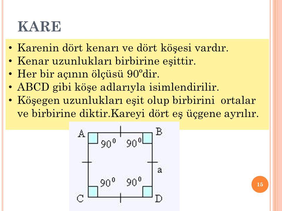 KARE 15 • Karenin dört kenarı ve dört köşesi vardır. • Kenar uzunlukları birbirine eşittir. • Her bir açının ölçüsü 90ºdir. • ABCD gibi köşe adlarıyla