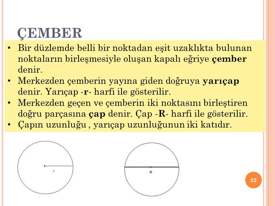 ÇEMBER 22 • Bir düzlemde belli bir noktadan eşit uzaklıkta bulunan noktaların birleşmesiyle oluşan kapalı eğriye çember denir. • Merkezden çemberin ya