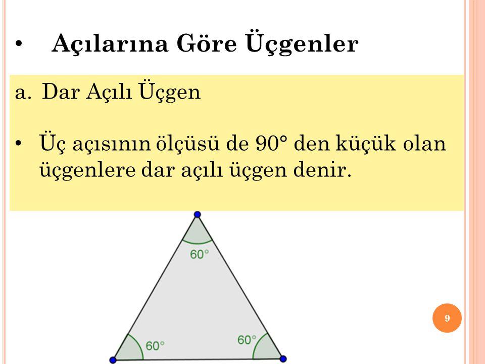 9 • Açılarına Göre Üçgenler a.Dar Açılı Üçgen • Üç açısının ölçüsü de 90° den küçük olan üçgenlere dar açılı üçgen denir.