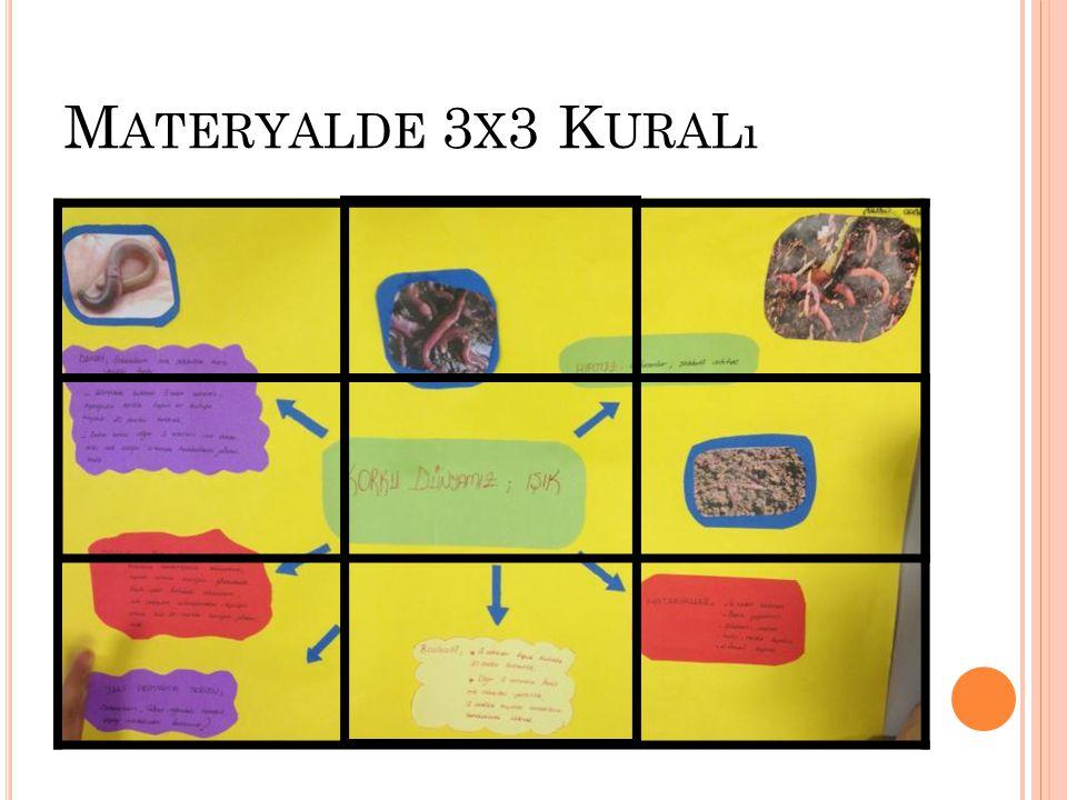 M ATERYALDE 3 X 3 K URALı