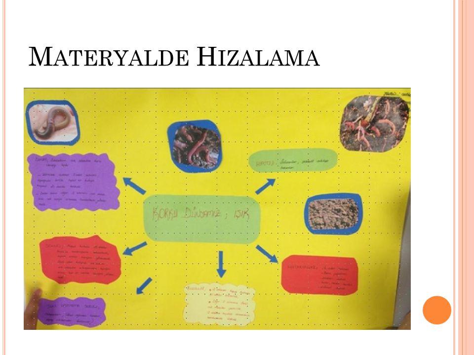 M ATERYALDE H IZALAMA