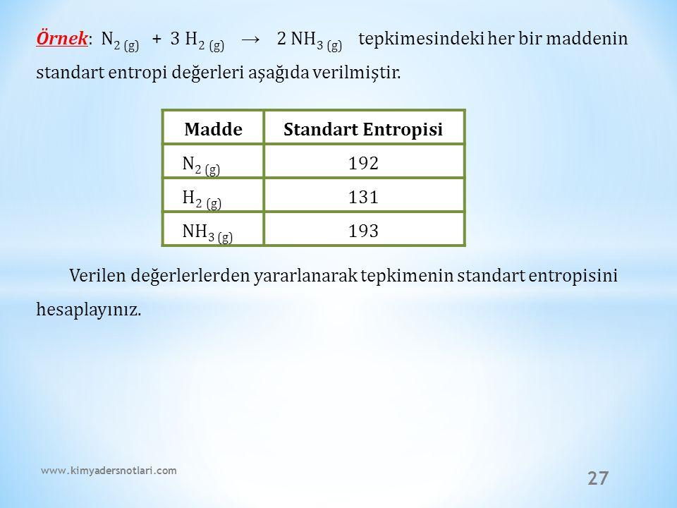 27 Örnek: N 2 (g) + 3 H 2 (g) → 2 NH 3 (g) tepkimesindeki her bir maddenin standart entropi değerleri aşağıda verilmiştir. Verilen değerlerlerden yara