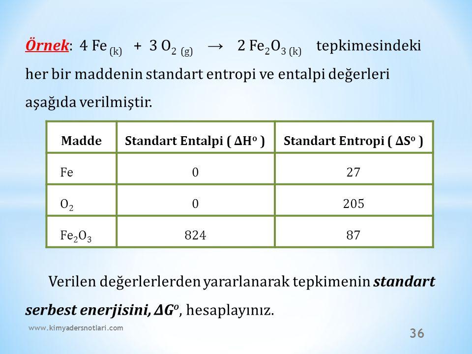 36 Örnek: 4 Fe (k) + 3 O 2 (g) → 2 Fe 2 O 3 (k) tepkimesindeki her bir maddenin standart entropi ve entalpi değerleri aşağıda verilmiştir. Verilen değ
