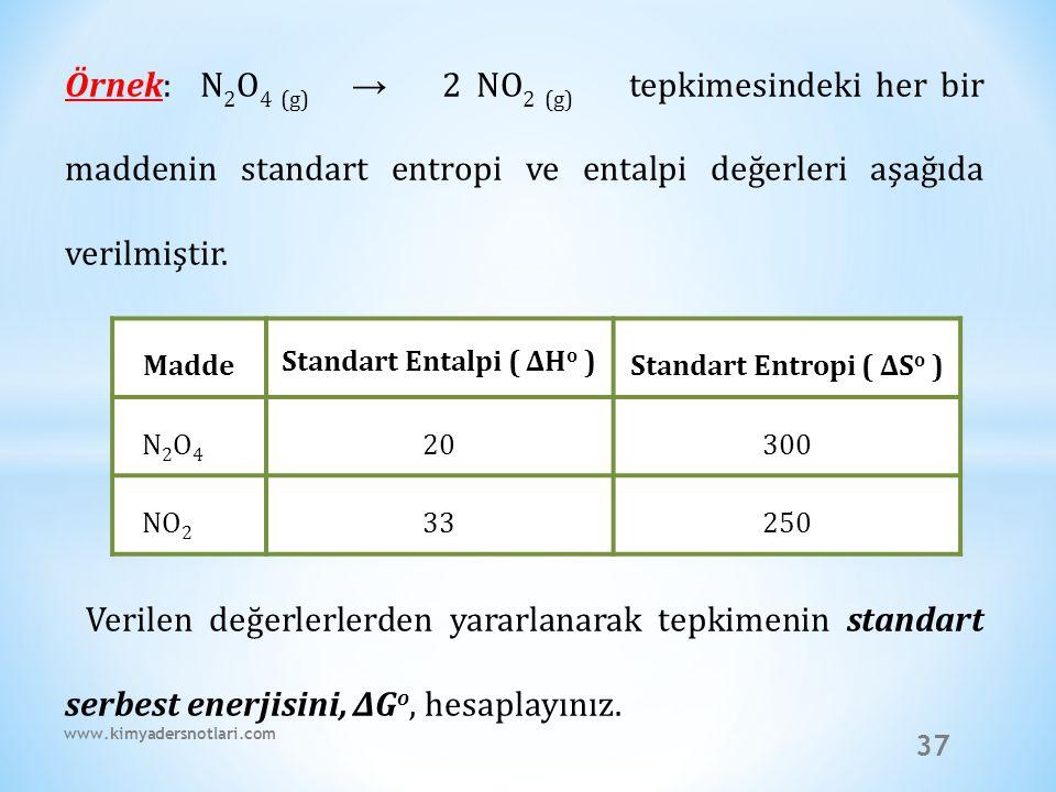 37 Örnek: N 2 O 4 (g) → 2 NO 2 (g) tepkimesindeki her bir maddenin standart entropi ve entalpi değerleri aşağıda verilmiştir. Verilen değerlerlerden y