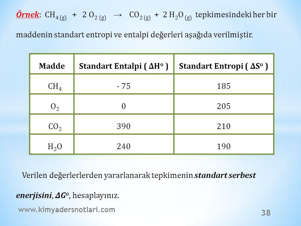 38 MaddeStandart Entalpi ( ∆H o )Standart Entropi ( ∆S o ) CH 4 - 75185 O2O2 0205 CO 2 390210 H2OH2O240190 Örnek: CH 4 (g) + 2 O 2 (g) → CO 2 (g) + 2