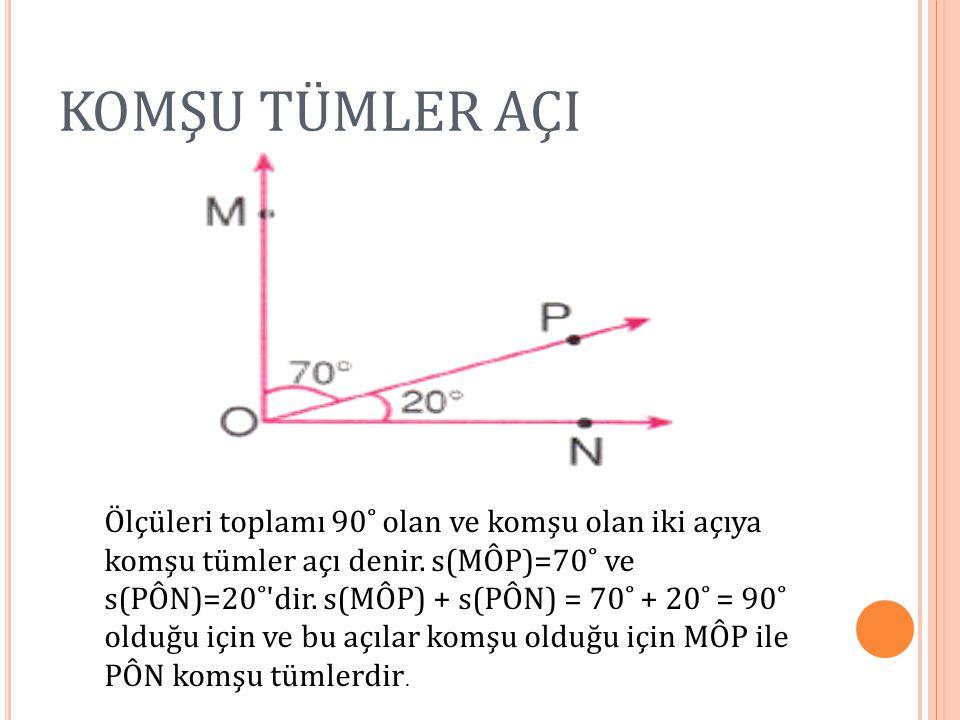 KOMŞU TÜMLER AÇI Ölçüleri toplamı 90˚ olan ve komşu olan iki açıya komşu tümler açı denir. s(MÔP)=70˚ ve s(PÔN)=20˚'dir. s(MÔP) + s(PÔN) = 70˚ + 20˚ =