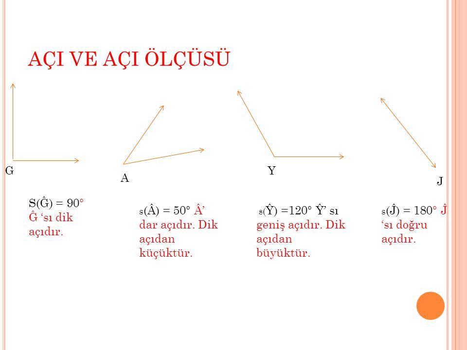 AÇI VE AÇI ÖLÇÜSÜ S(Ĝ) = 90° Ĝ 'sı dik açıdır. s (Â) = 50° Â' dar açıdır. Dik açıdan küçüktür. S ( Ŷ) =120° Ŷ' sı geniş açıdır. Dik açıdan büyüktür. s