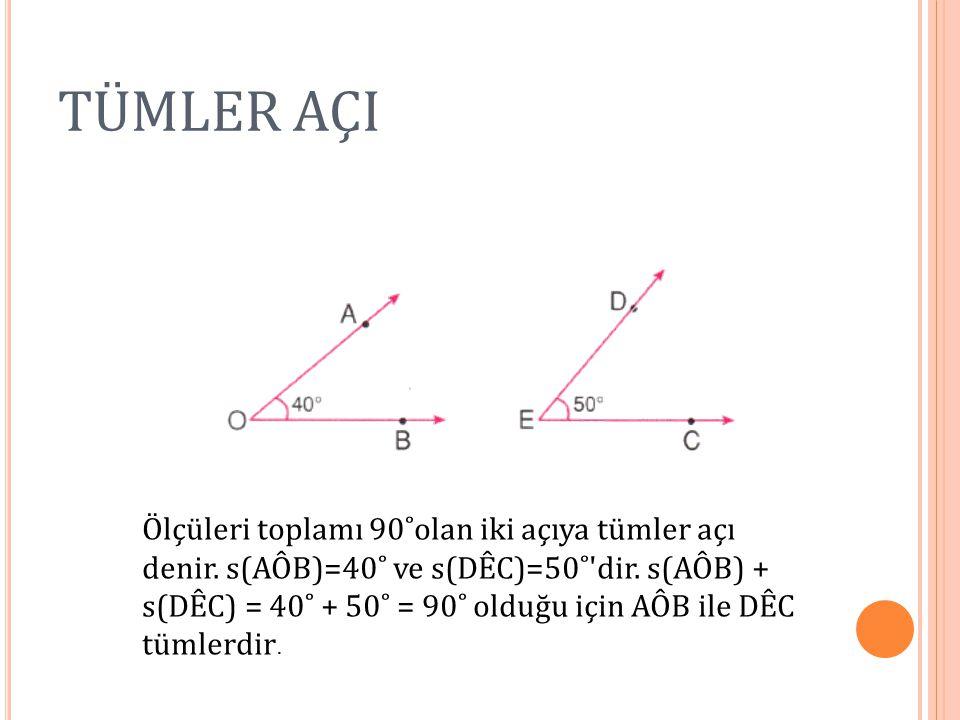 TÜMLER AÇI Ölçüleri toplamı 90˚olan iki açıya tümler açı denir. s(AÔB)=40˚ ve s(DÊC)=50˚'dir. s(AÔB) + s(DÊC) = 40˚ + 50˚ = 90˚ olduğu için AÔB ile DÊ