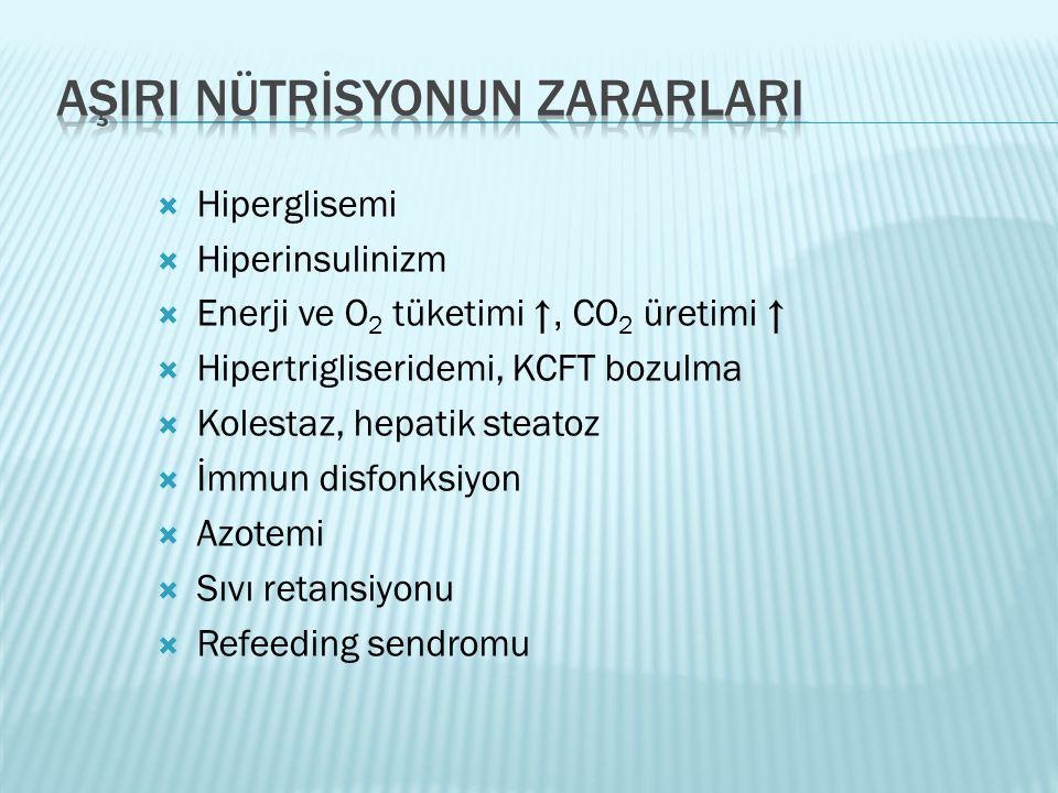  Hiperglisemi  Hiperinsulinizm  Enerji ve O 2 tüketimi ↑, CO 2 üretimi ↑  Hipertrigliseridemi, KCFT bozulma  Kolestaz, hepatik steatoz  İmmun di