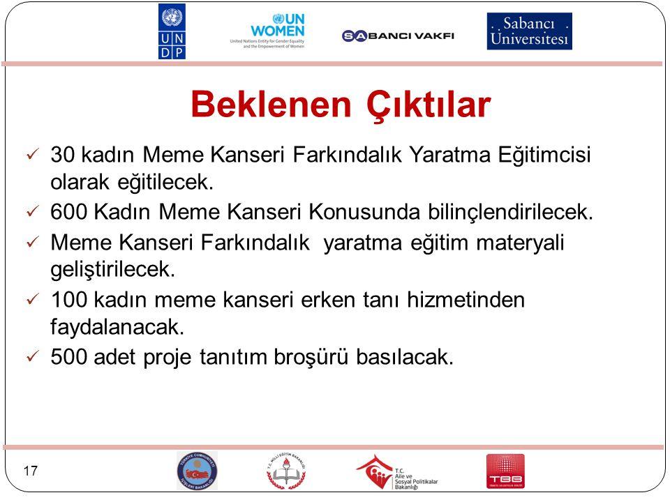 17  30 kadın Meme Kanseri Farkındalık Yaratma Eğitimcisi olarak eğitilecek.
