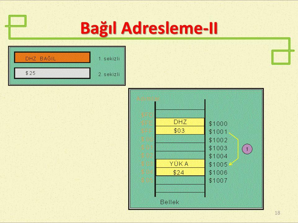 Bağıl Adresleme-II 18 1