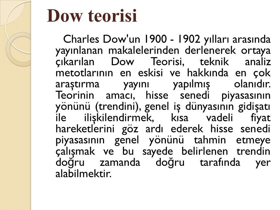 Dow teorisi Charles Dow'un 1900 - 1902 yılları arasında yayınlanan makalelerinden derlenerek ortaya çıkarılan Dow Teorisi, teknik analiz metotlarının