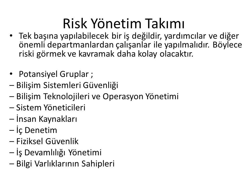 Risk Yönetim Takımı • Tek başına yapılabilecek bir iş değildir, yardımcılar ve diğer önemli departmanlardan çalışanlar ile yapılmalıdır. Böylece riski