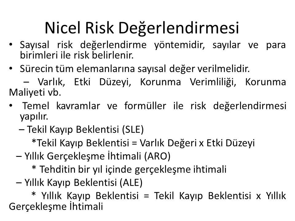 Nicel Risk Değerlendirmesi • Sayısal risk değerlendirme yöntemidir, sayılar ve para birimleri ile risk belirlenir. • Sürecin tüm elemanlarına sayısal