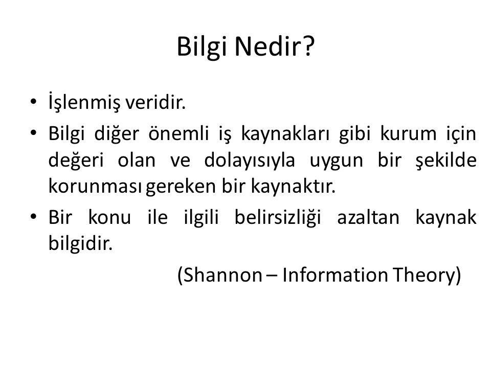 Bilgi Nedir.• İşlenmiş veridir.