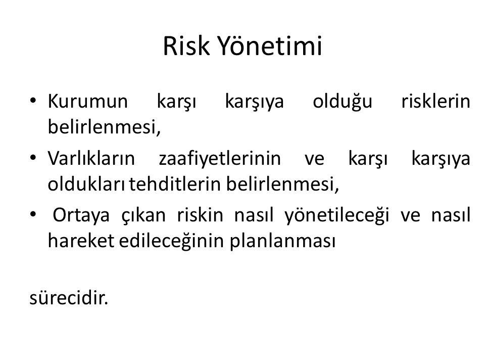 Risk Yönetimi • Kurumun karşı karşıya olduğu risklerin belirlenmesi, • Varlıkların zaafiyetlerinin ve karşı karşıya oldukları tehditlerin belirlenmesi