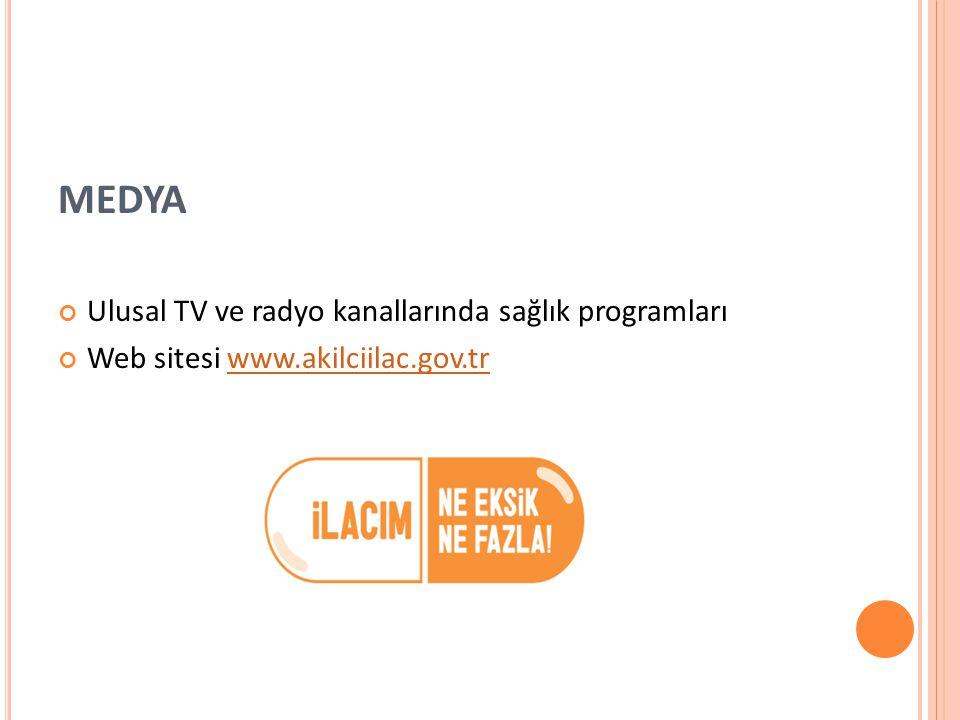 MEDYA Ulusal TV ve radyo kanallarında sağlık programları Web sitesi www.akilciilac.gov.trwww.akilciilac.gov.tr