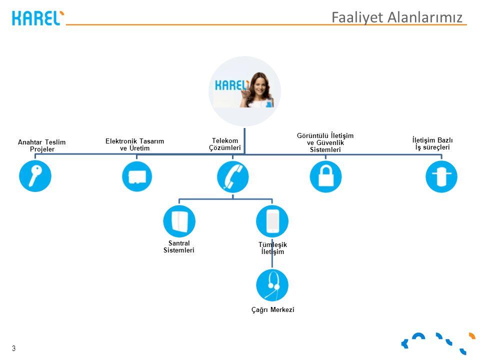 Faaliyet Alanlarımız 3 Anahtar Teslim Projeler Elektronik Tasarım ve Üretim Telekom Çözümleri Santral Sistemleri Tümleşik İletişim Çağrı Merkezi Görün
