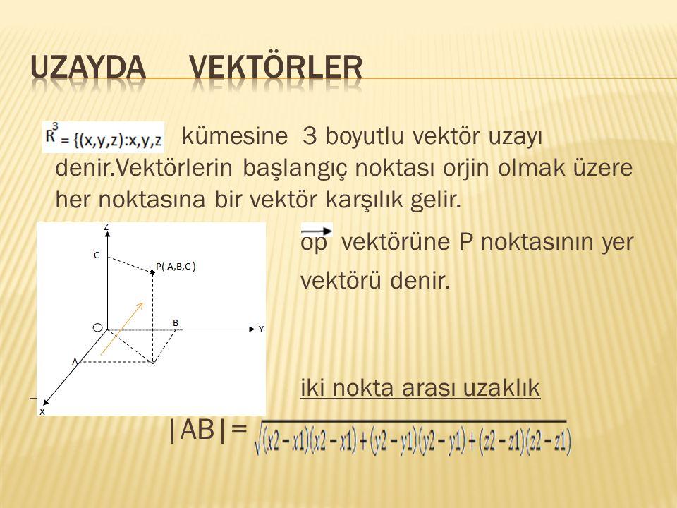 kümesine 3 boyutlu vektör uzayı denir.Vektörlerin başlangıç noktası orjin olmak üzere her noktasına bir vektör karşılık gelir. op vektörüne P noktasın