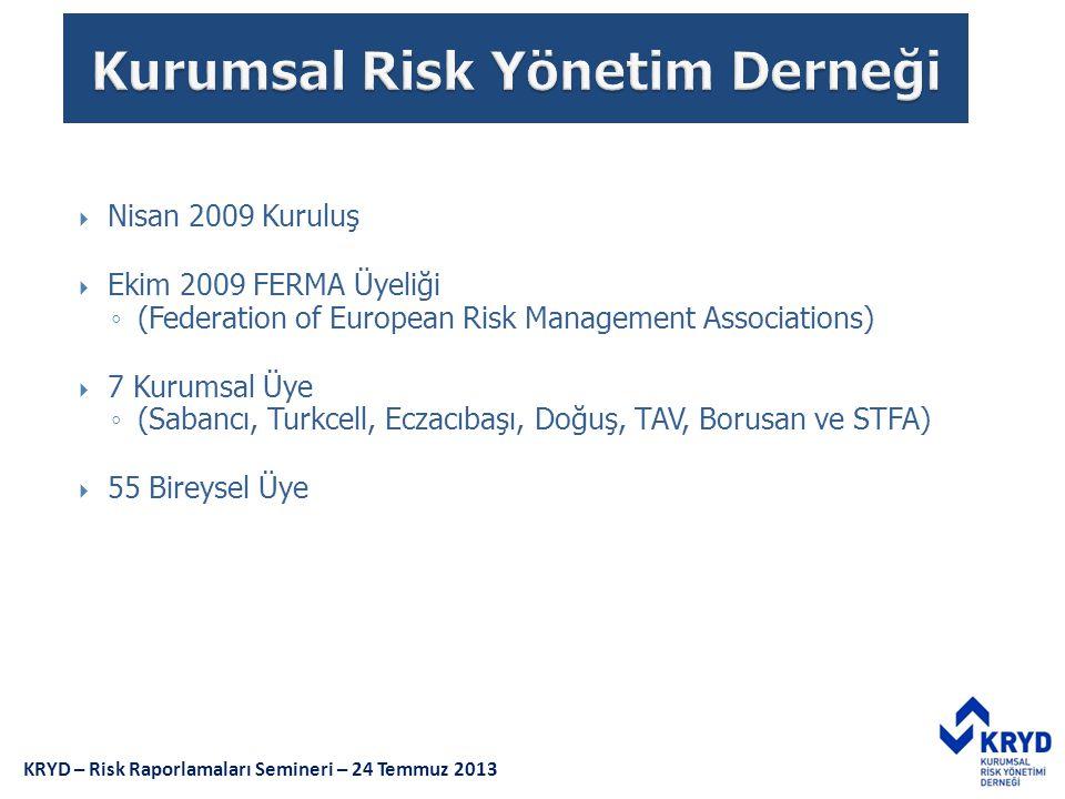  Nisan 2009 Kuruluş  Ekim 2009 FERMA Üyeliği ◦ (Federation of European Risk Management Associations)  7 Kurumsal Üye ◦ (Sabancı, Turkcell, Eczacıba