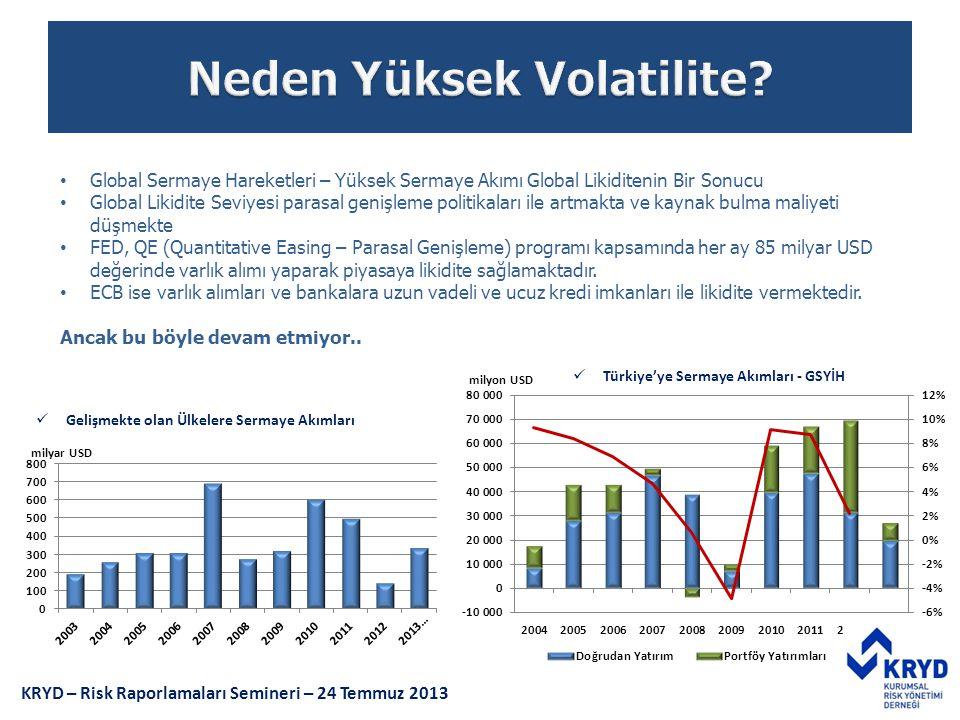 7  Gelişmekte olan Ülkelere Sermaye Akımları  Türkiye'ye Sermaye Akımları - GSYİH Sermaye Akımı Sonuçları • Global Sermaye Hareketleri – Yüksek Serm