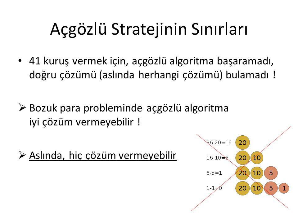 Açgözlü Stratejinin Sınırları • 41 kuruş vermek için, açgözlü algoritma başaramadı, doğru çözümü (aslında herhangi çözümü) bulamadı !  Bozuk para pro