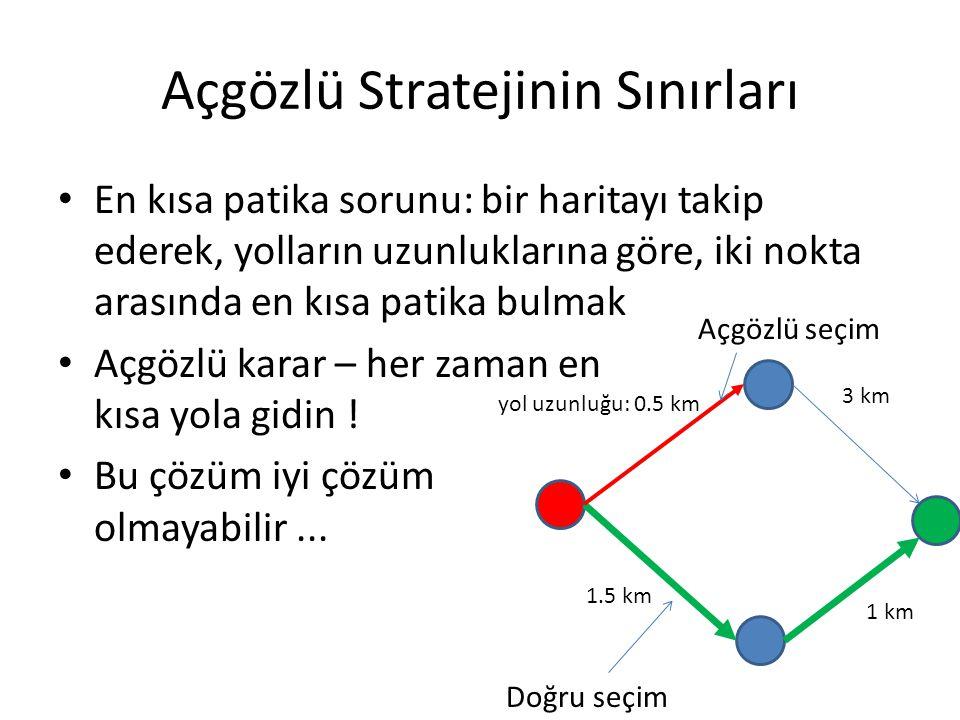 Açgözlü Stratejinin Sınırları • En kısa patika sorunu: bir haritayı takip ederek, yolların uzunluklarına göre, iki nokta arasında en kısa patika bulma