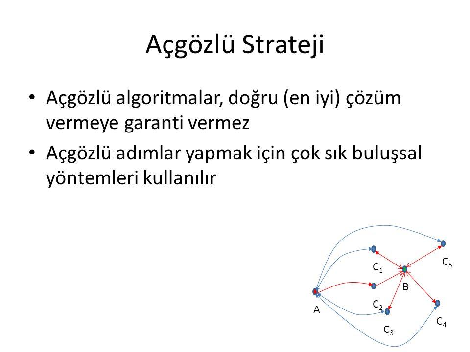 Açgözlü Strateji • Açgözlü algoritmalar, doğru (en iyi) çözüm vermeye garanti vermez • Açgözlü adımlar yapmak için çok sık buluşsal yöntemleri kullanı