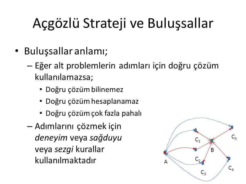 Açgözlü Strateji ve Buluşsallar • Buluşsallar anlamı; – Eğer alt problemlerin adımları için doğru çözüm kullanılamazsa; • Doğru çözüm bilinemez • Doğr