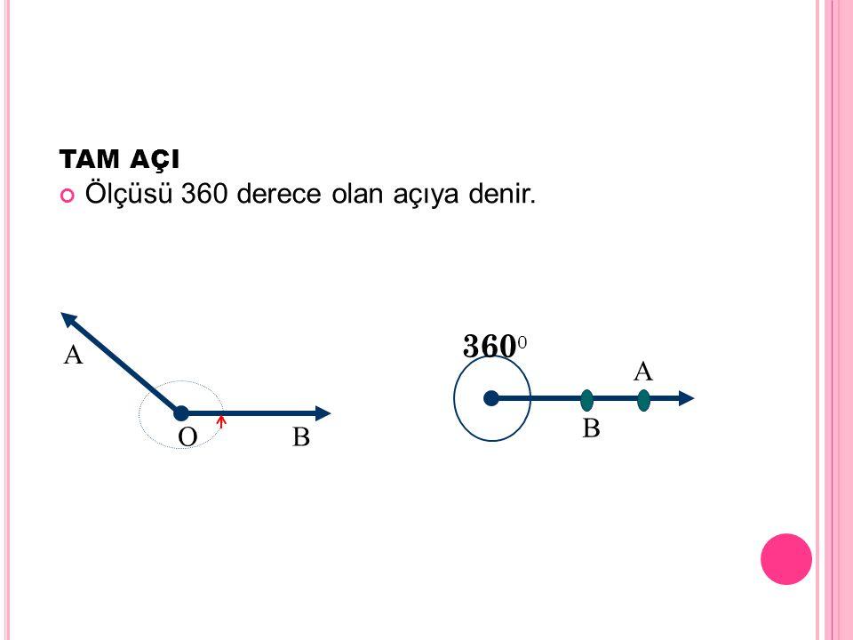 TAM AÇI Ölçüsü 360 derece olan açıya denir. O A B 360 0 B A