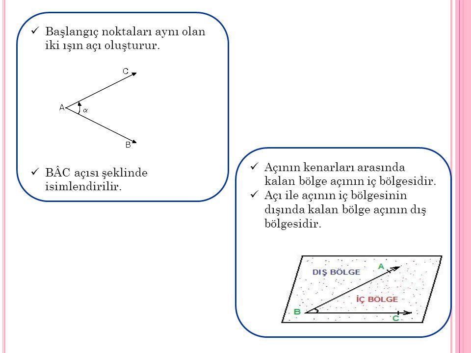  Başlangıç noktaları aynı olan iki ışın açı oluşturur.  BÂC açısı şeklinde isimlendirilir.  Açının kenarları arasında kalan bölge açının iç bölgesi