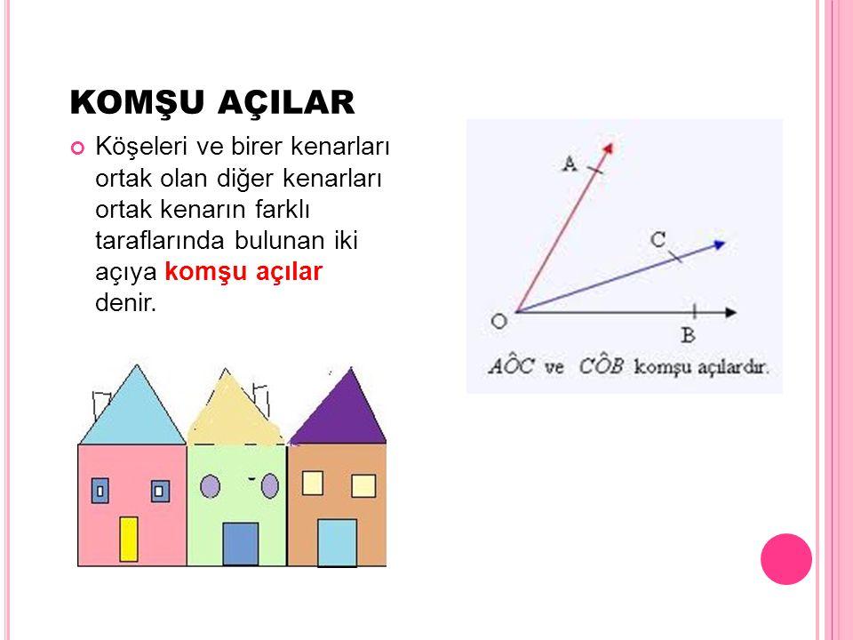 KAZANIMLAR:  Açıyı başlangıç noktaları aynı olan iki ışının oluşturduğu şekil olarak tanır ve sembolle gösterir.