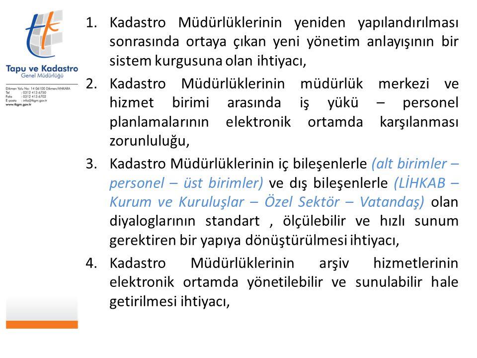 1.Kadastro Müdürlüklerinin yeniden yapılandırılması sonrasında ortaya çıkan yeni yönetim anlayışının bir sistem kurgusuna olan ihtiyacı, 2.Kadastro Mü