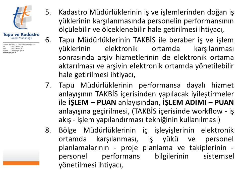 5.Kadastro Müdürlüklerinin iş ve işlemlerinden doğan iş yüklerinin karşılanmasında personelin performansının ölçülebilir ve ölçeklenebilir hale getiri