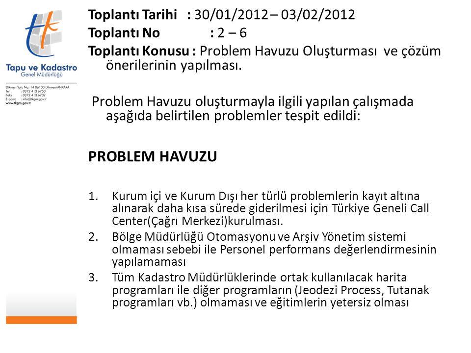 Toplantı Tarihi : 30/01/2012 – 03/02/2012 Toplantı No : 2 – 6 Toplantı Konusu : Problem Havuzu Oluşturması ve çözüm önerilerinin yapılması. Problem Ha
