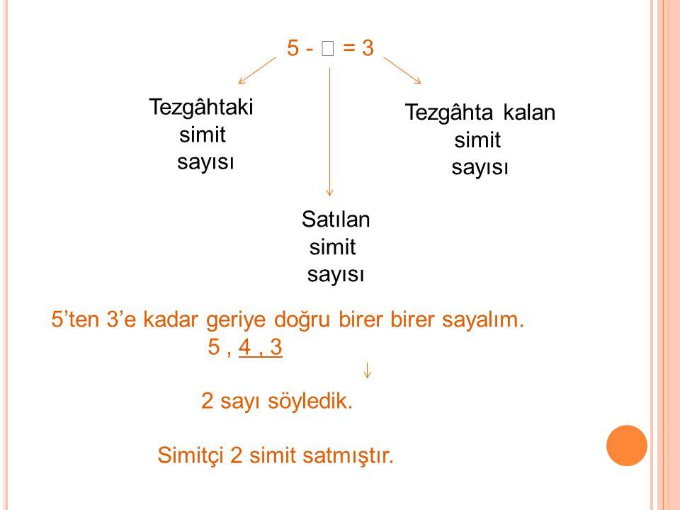 5 - ☆ = 3 Tezgâhtaki simit sayısı Satılan simit sayısı Tezgâhta kalan simit sayısı 5'ten 3'e kadar geriye doğru birer birer sayalım. 5, 4, 3 2 sayı sö