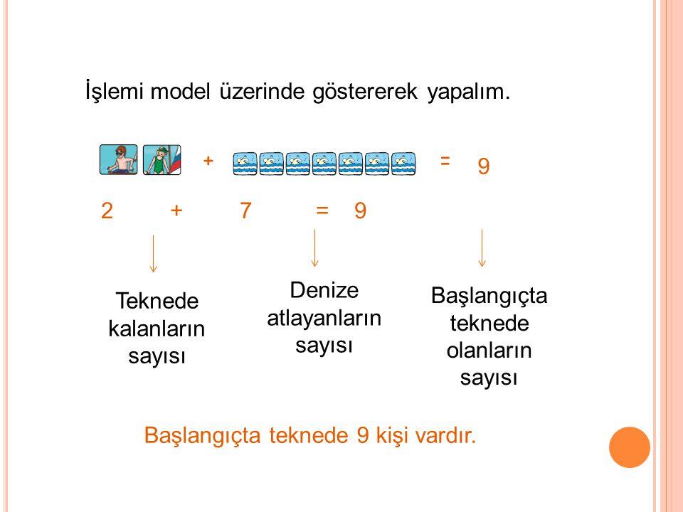 İşlemi model üzerinde göstererek yapalım. += 2 + 7 = 9 Teknede kalanların sayısı Denize atlayanların sayısı Başlangıçta teknede olanların sayısı Başla