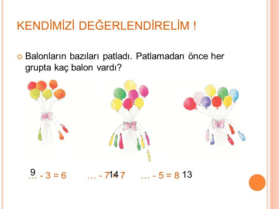 KENDİMİZİ DEĞERLENDİRELİM ! Balonların bazıları patladı. Patlamadan önce her grupta kaç balon vardı? … - 3 = 6 … - 7 = 7 … - 5 = 8 9 1413
