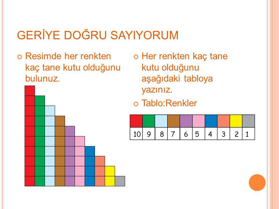 GERİYE DOĞRU SAYIYORUM Resimde her renkten kaç tane kutu olduğunu bulunuz. Her renkten kaç tane kutu olduğunu aşağıdaki tabloya yazınız. Tablo:Renkler