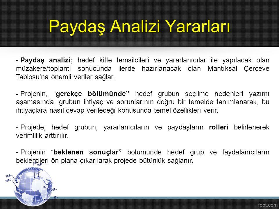 Paydaş Analizi Yararları - Paydaş analizi; hedef kitle temsilcileri ve yararlanıcılar ile yapılacak olan müzakere/toplantı sonucunda ilerde hazırlanac