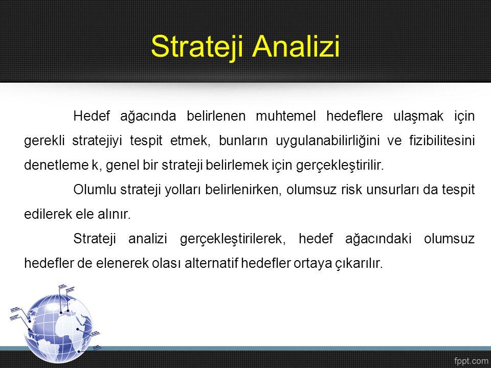 Strateji Analizi Hedef ağacında belirlenen muhtemel hedeflere ulaşmak için gerekli stratejiyi tespit etmek, bunların uygulanabilirliğini ve fizibilite