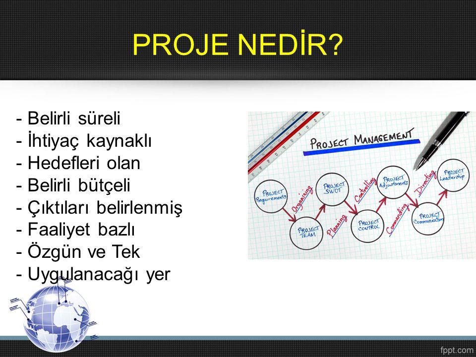 Sorun Analizi - Sorun tanımlanarak; arzulanan durum ve mevcut durum arasındaki fark neden-sonuç ilişkisi içerisinde belirlenerek, proje kaynaklık edecek temel sorun ve alt sorunlar belirlenir.