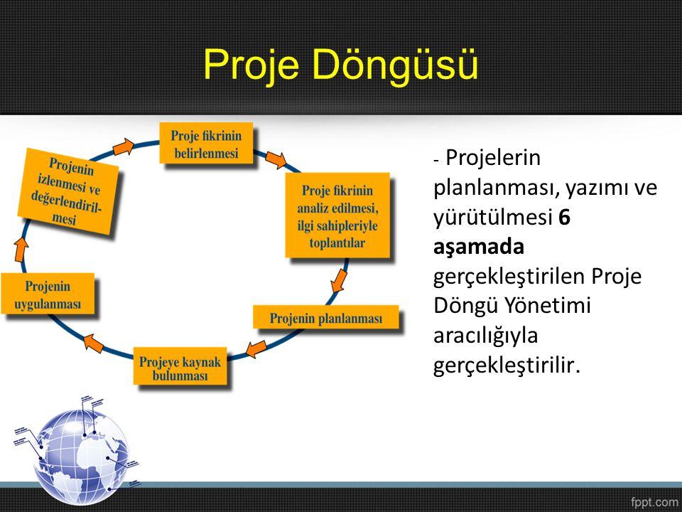 Proje Döngüsü - Projelerin planlanması, yazımı ve yürütülmesi 6 aşamada gerçekleştirilen Proje Döngü Yönetimi aracılığıyla gerçekleştirilir.