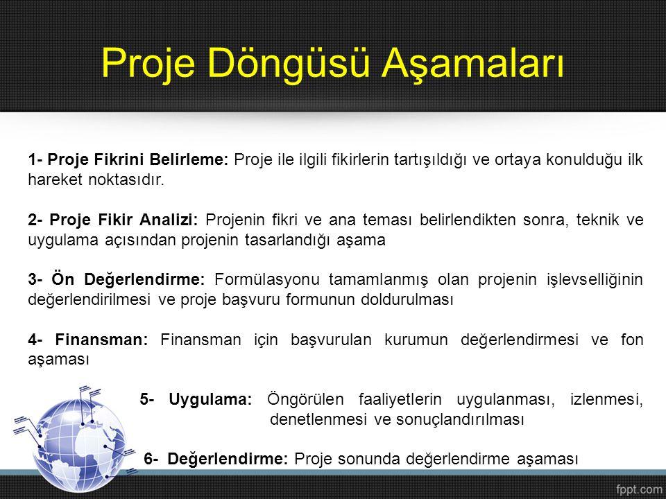 Proje Döngüsü Aşamaları 1- Proje Fikrini Belirleme: Proje ile ilgili fikirlerin tartışıldığı ve ortaya konulduğu ilk hareket noktasıdır. 2- Proje Fiki