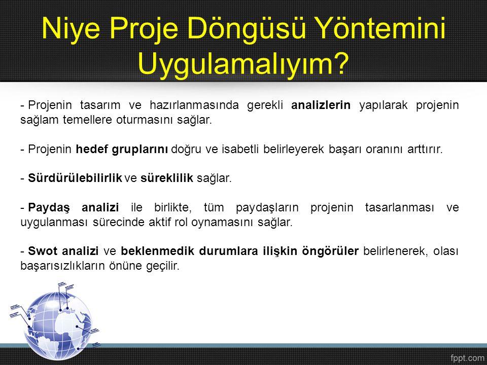 İletişim Eğitmen : Gökhan Turgut Ünal Telefon : 0 542 899 13 12 Web Sitesi: www.abprojeyonetimi.com E- Mail: info@abprojeyonetimi.cominfo@abprojeyonetimi.com gokhanturgutunal@hotmail.com