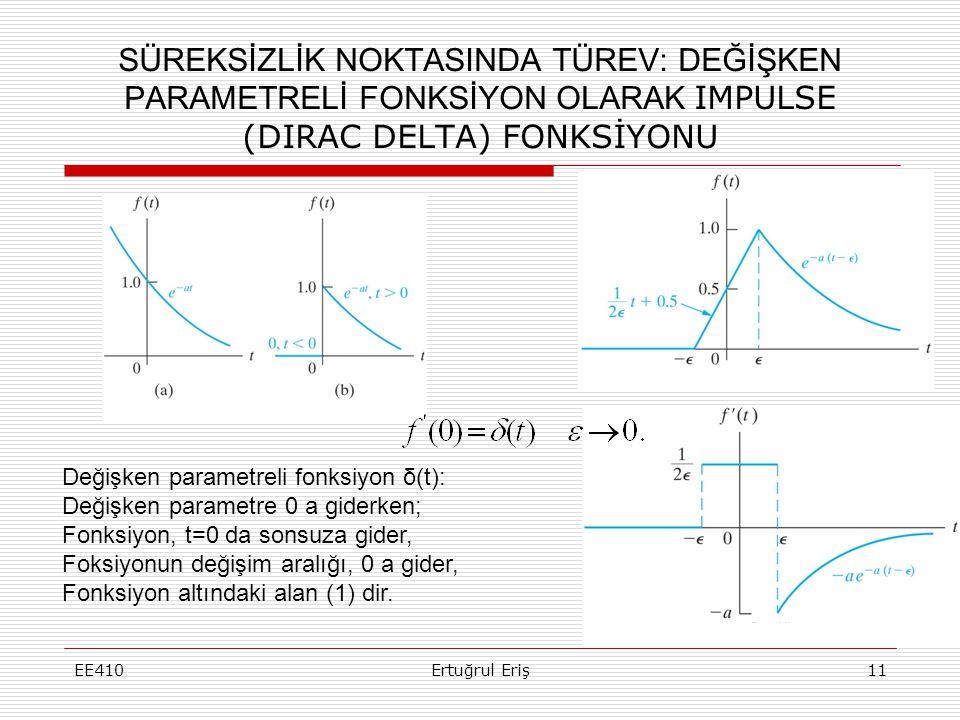 SÜREKSİZLİK NOKTASINDA TÜREV: DEĞİŞKEN PARAMETRELİ FONKSİYON OLARAK IMPULSE (DIRAC DELTA) FONKSİYONU EE41011Ertuğrul Eriş Değişken parametreli fonksiy